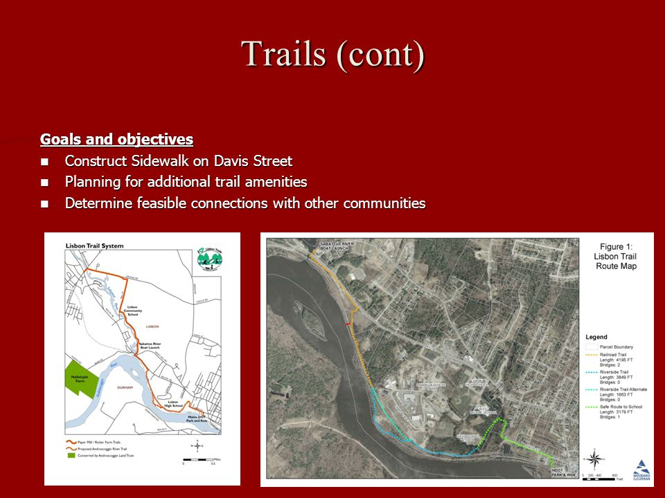 Trails (cont) Goals and objectives Construct Sidewalk on Davis Street Construct Sidewalk on Davis Street Planning for additional trail amenities Planning for additional trail amenities Determine feasible connections with other communities Determine feasible connections with other communities