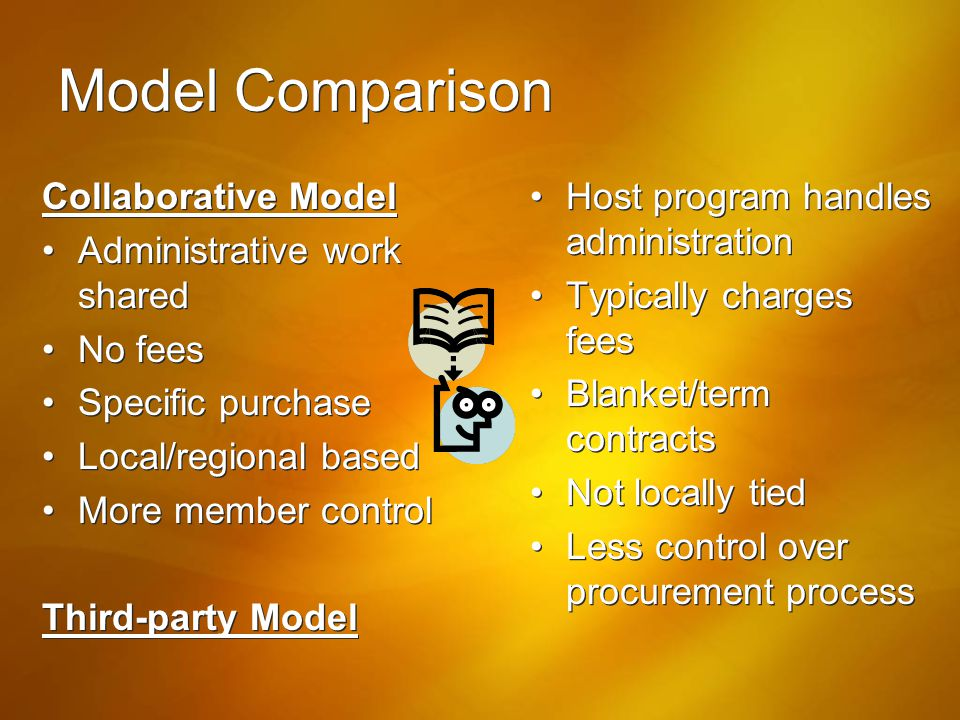 Model Comparison Collaborative Model Administrative work shared No fees Specific purchase Local/regional based More member control Third-party Model C