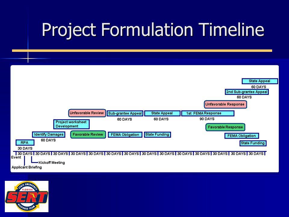 Project Formulation Timeline