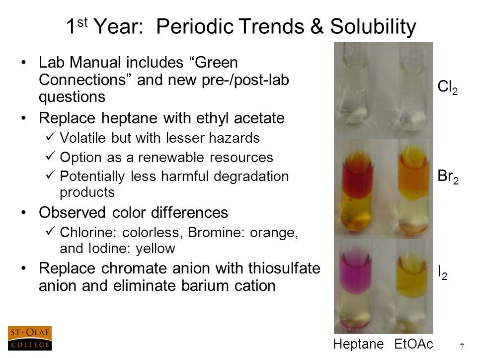 8 1 st Year Experimental Changes Ethanol oxidation: kinetics study Eliminate the chromate oxidation process.