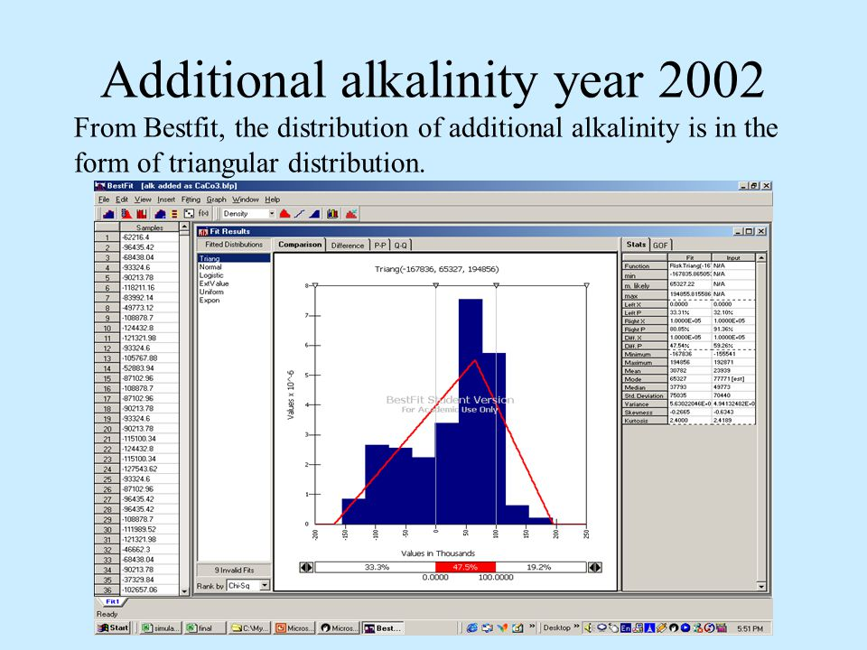 Additional alkalinity year 2002 lbs/day as CaCO3 = MGD X 8.34 X mg/l CaCO3 Avg.