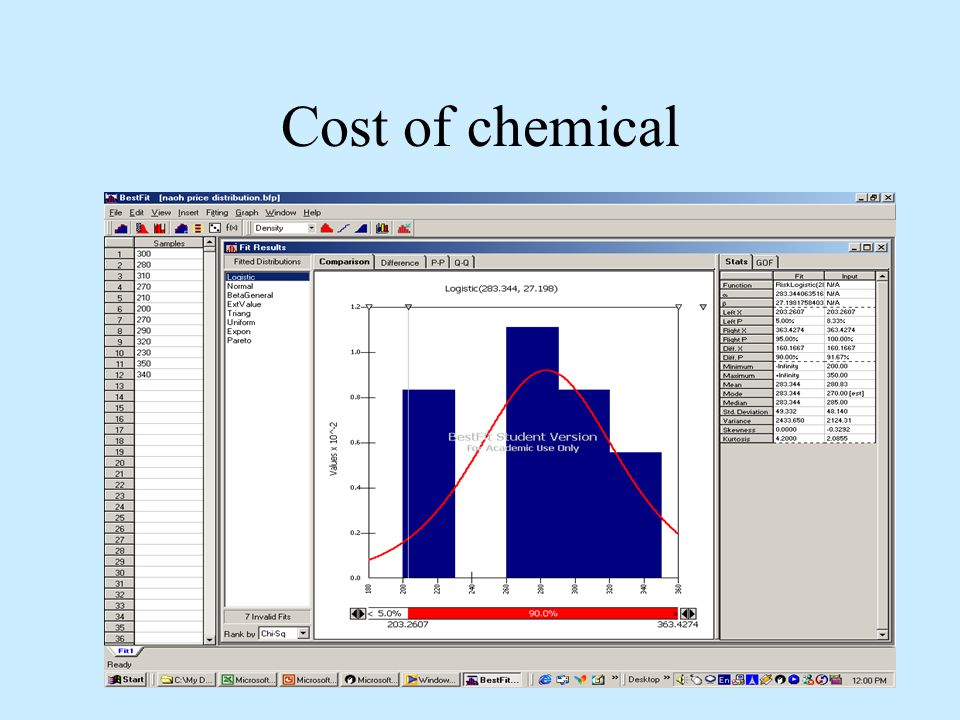Cost of chemical Lime cost is around $70-$72/ ton, which does not fluctuate much compared to NaOH.
