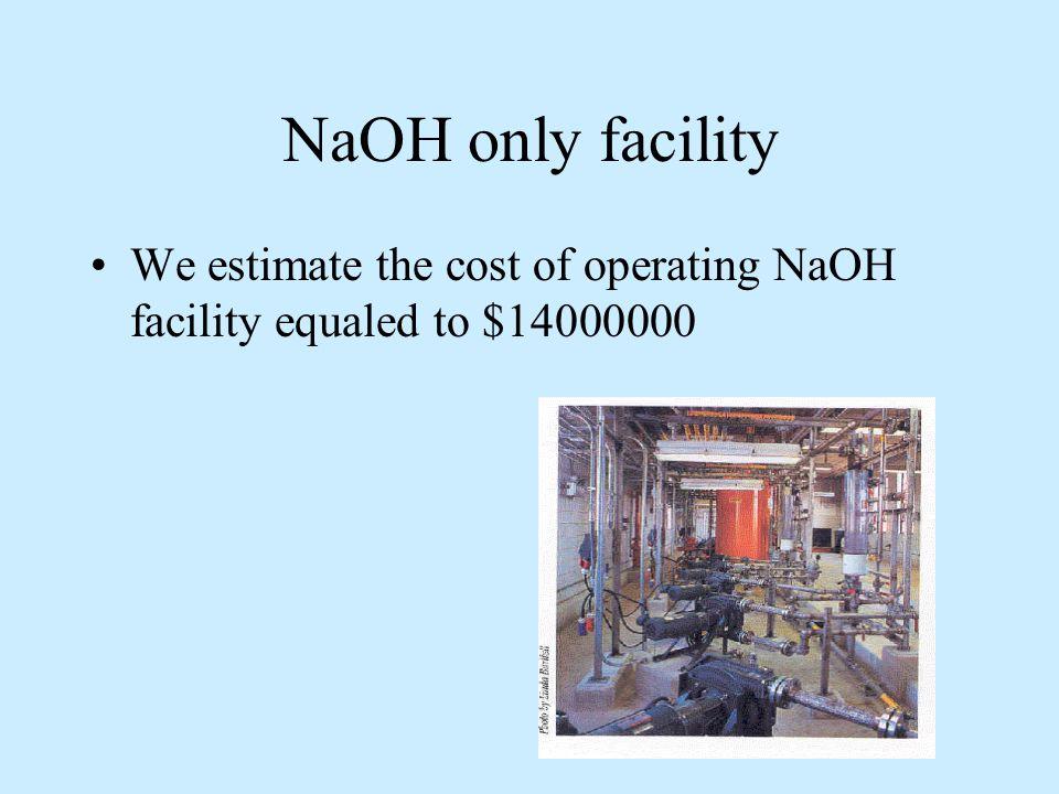 NaOH only facility