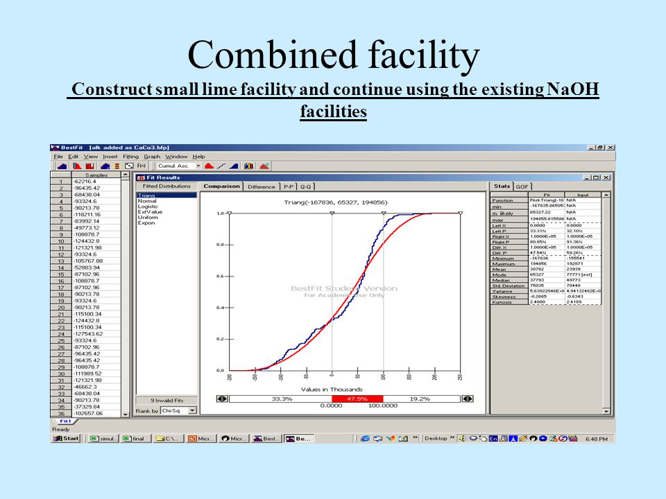 We estimate the cost of operating NaOH facility equaled to $14000000