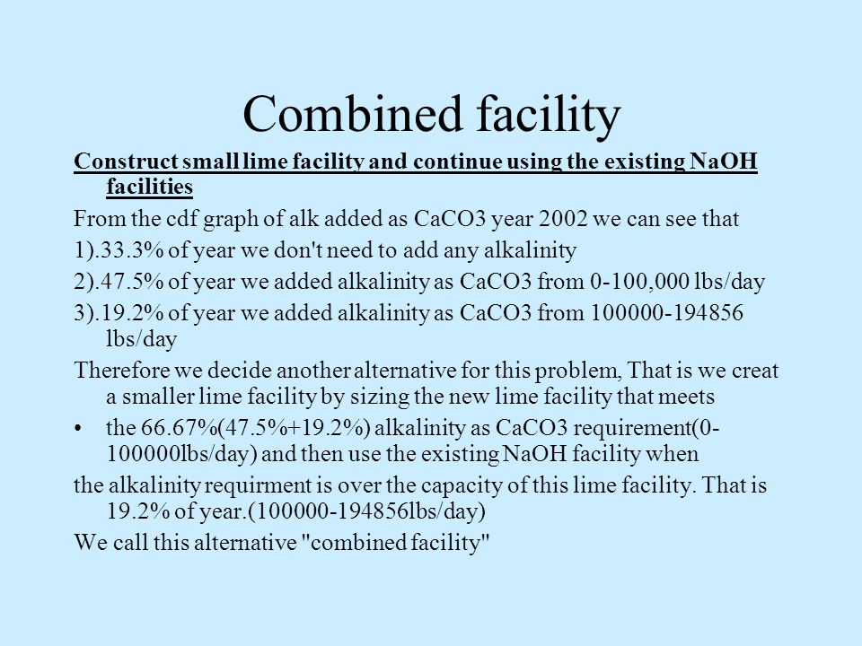 Combined facility Construct small lime facility and continue using the existing NaOH facilities