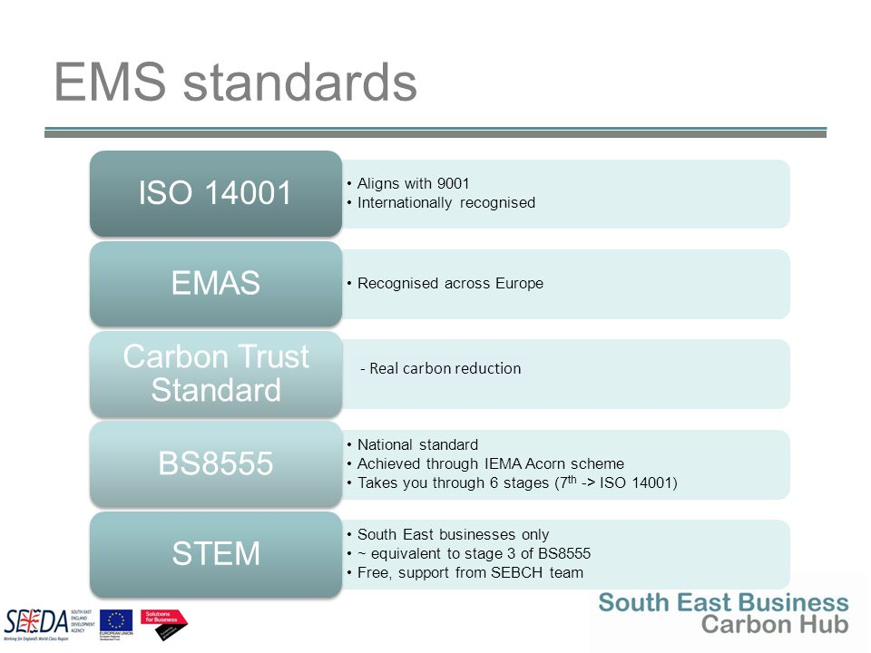 EMS standards Aligns with 9001 Internationally recognised ISO 14001 Recognised across Europe EMAS Carbon Trust Standard National standard Achieved thr