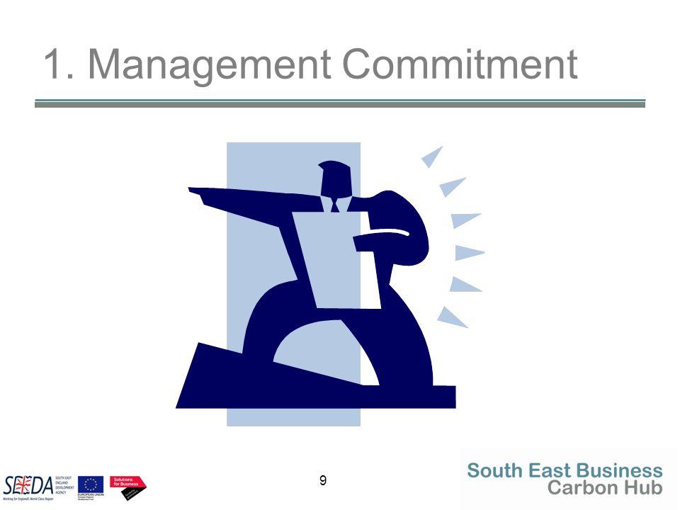 9 1. Management Commitment