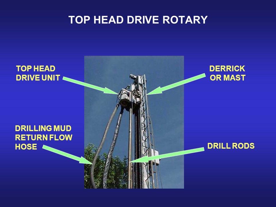 TOP HEAD DRIVE ROTARY TOP HEAD DRIVE UNIT DRILLING MUD RETURN FLOW HOSE DERRICK OR MAST DRILL RODS