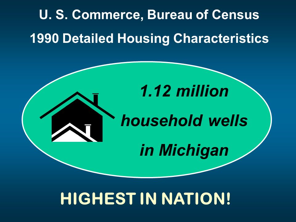 U. S. Commerce, Bureau of Census 1990 Detailed Housing Characteristics 1.12 million household wells in Michigan HIGHEST IN NATION!