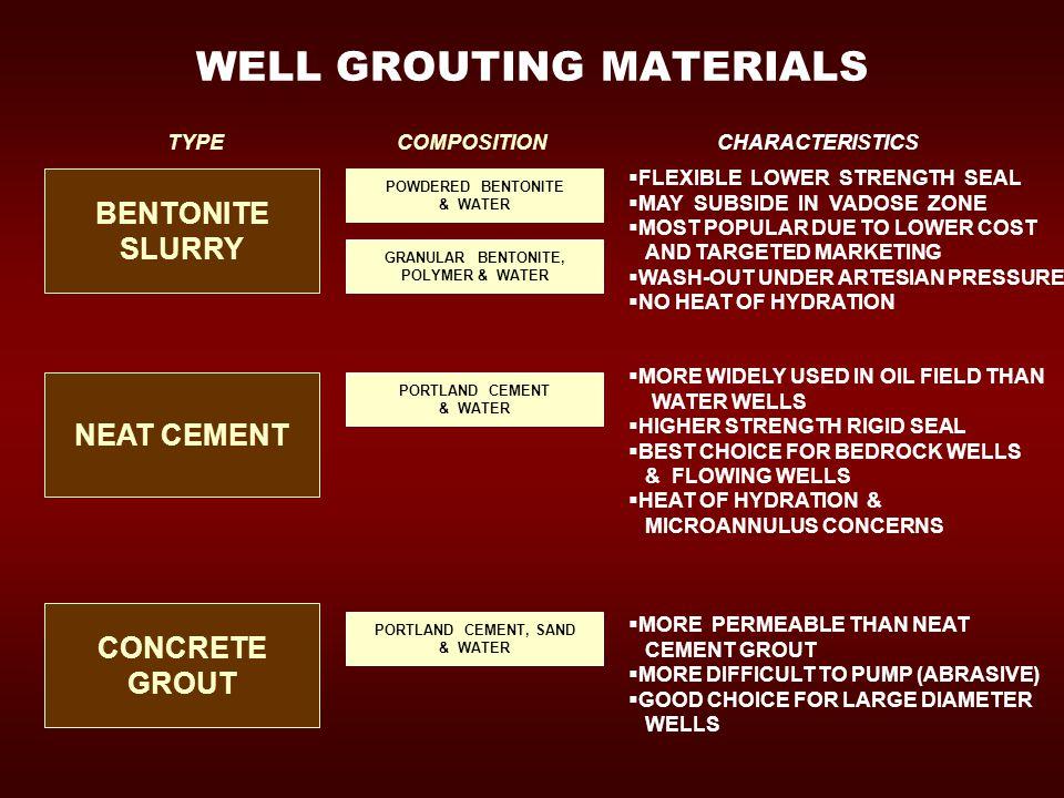 WELL GROUTING MATERIALS BENTONITE SLURRY NEAT CEMENT CONCRETE GROUT POWDERED BENTONITE & WATER GRANULAR BENTONITE, POLYMER & WATER PORTLAND CEMENT & W