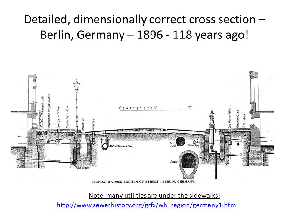 Detailed, dimensionally correct cross section – Berlin, Germany – 1896 - 118 years ago.