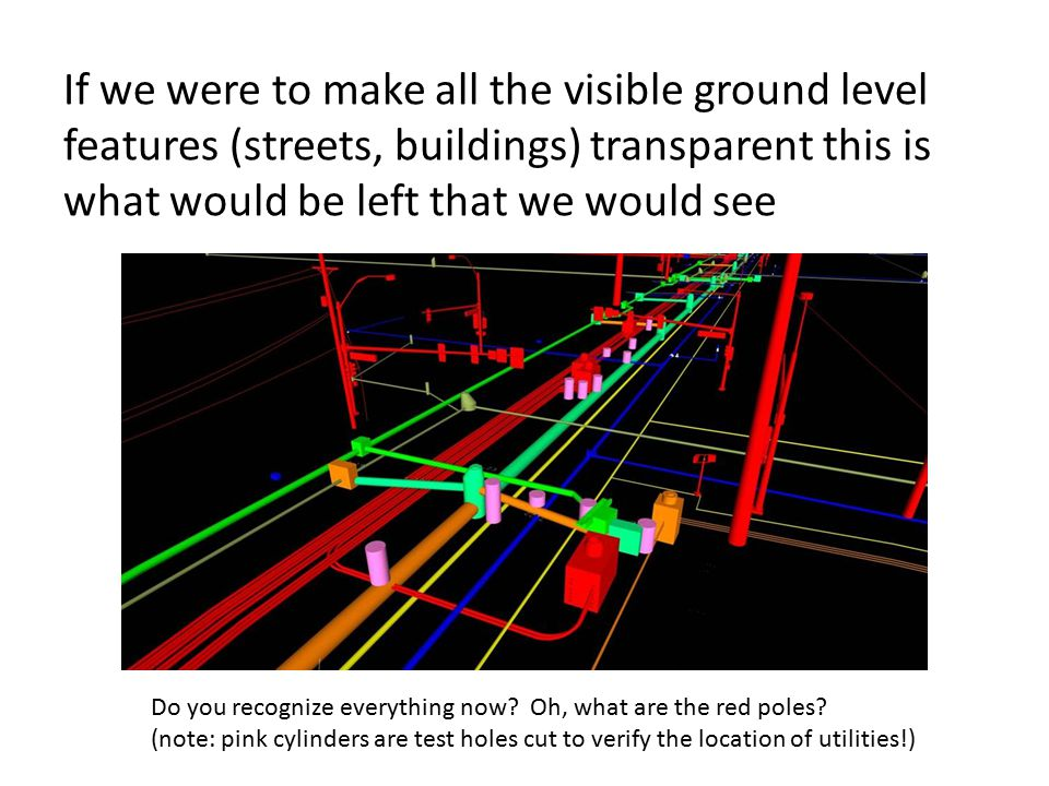 If we were to make all the visible ground level features (streets, buildings) transparent this is what would be left that we would see Do you recognize everything now.