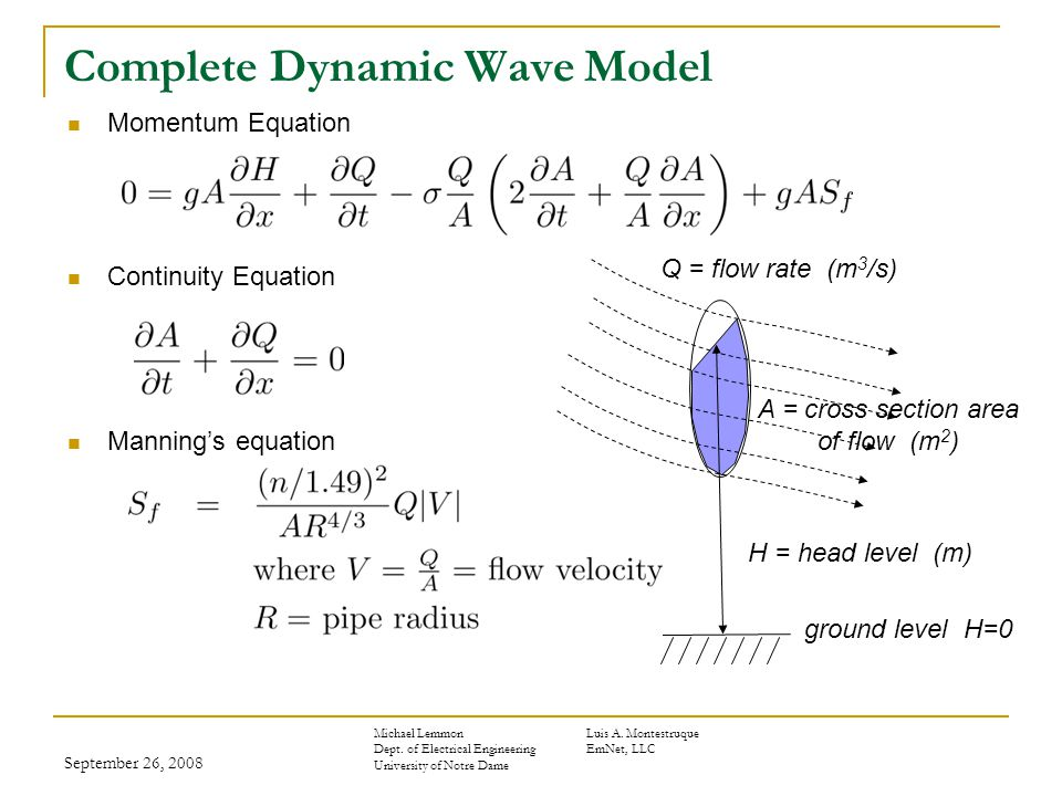 September 26, 2008 Complete Dynamic Wave Model Momentum Equation Continuity Equation Manning's equation A = cross section area of flow (m 2 ) Q = flow rate (m 3 /s) H = head level (m) ground level H=0 Michael LemmonLuis A.