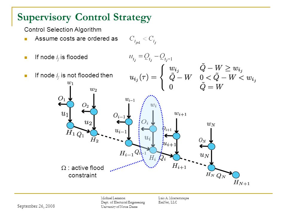 September 26, 2008 Supervisory Control Strategy Control Selection Algorithm Assume costs are ordered as If node i j is flooded If node i j is not flooded then  : active flood constraint Michael LemmonLuis A.