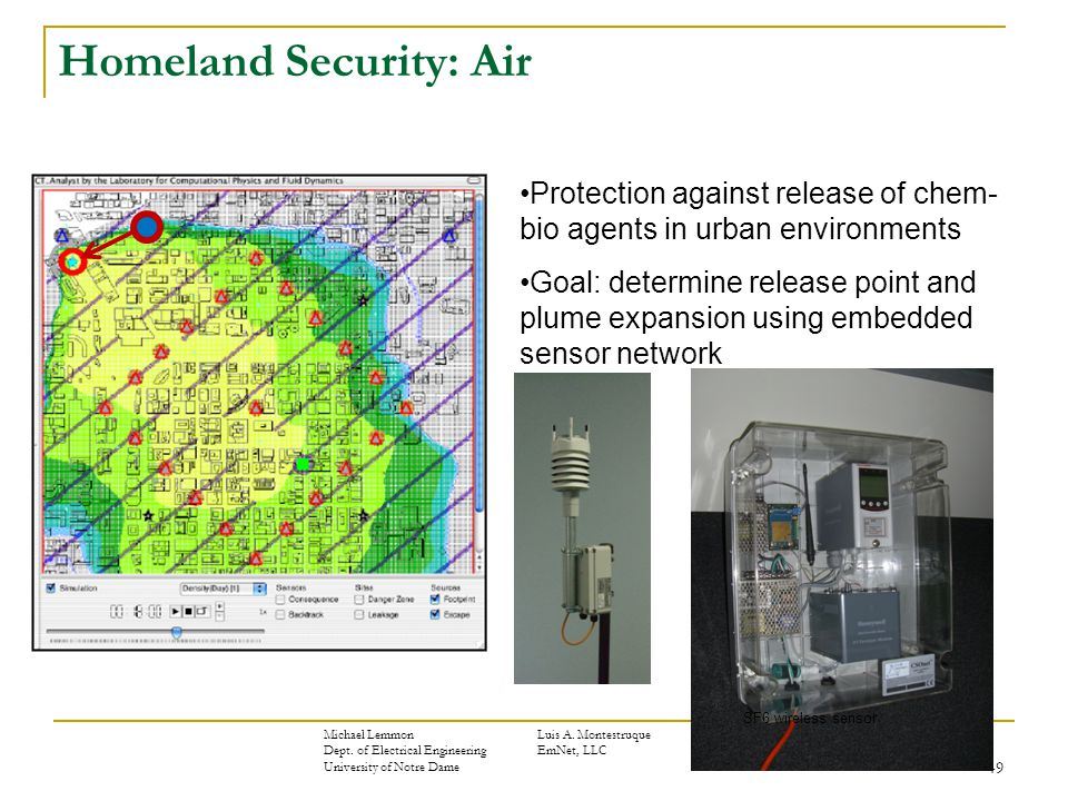49 Homeland Security: Air Protection against release of chem- bio agents in urban environments Goal: determine release point and plume expansion using embedded sensor network SF6 wireless sensor Michael LemmonLuis A.