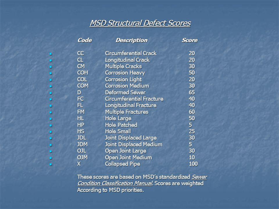 MSD Structural Defect Scores MSD Structural Defect Scores Code Description Score CCCircumferential Crack 20 CCCircumferential Crack 20 CLLongitudinal