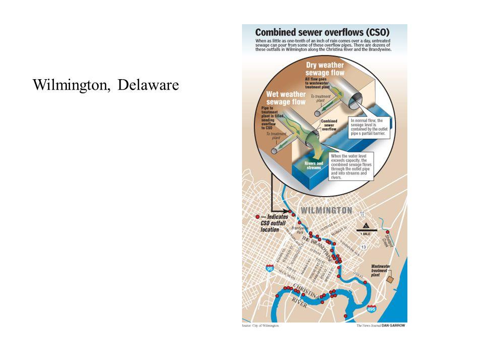 Wilmington, Delaware Wilmington