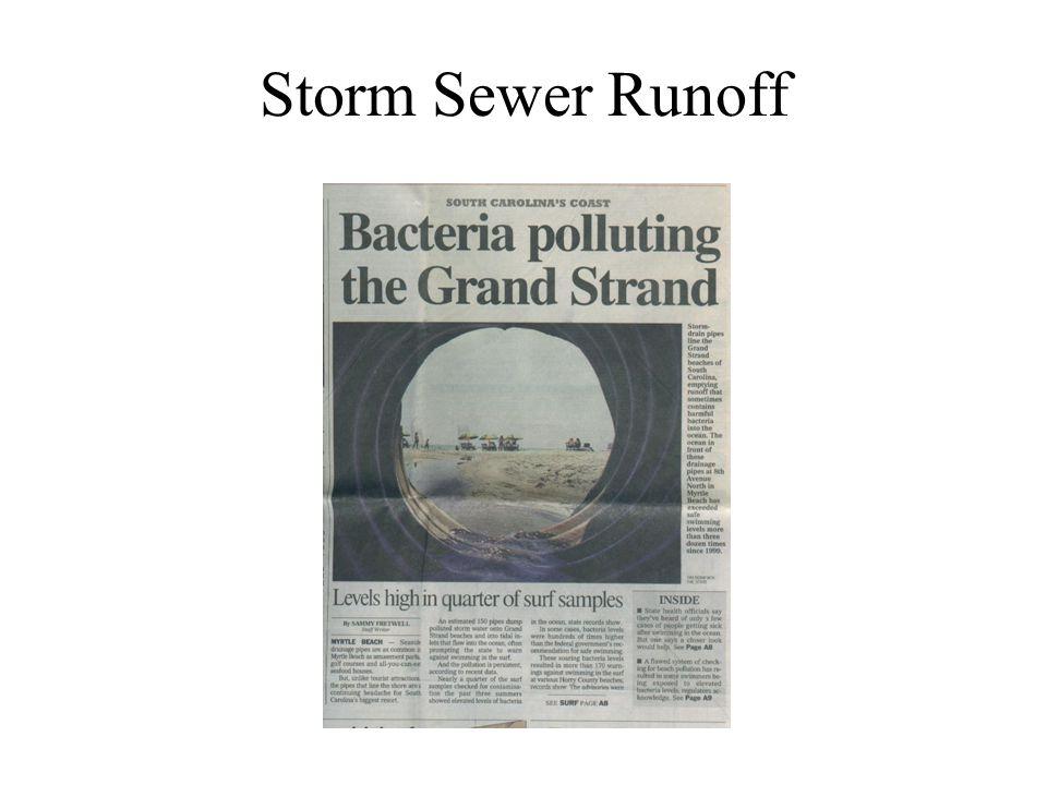 Storm Sewer Runoff