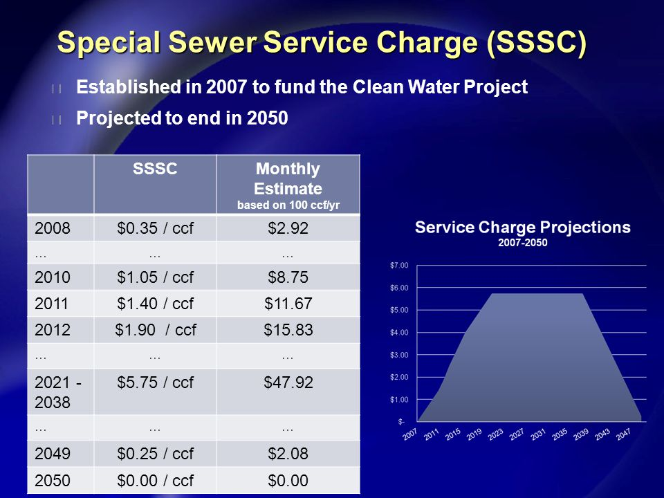 Special Sewer Service Charge (SSSC) SSSCMonthly Estimate based on 100 ccf/yr 2008$0.35 / ccf$2.92 ……… 2010$1.05 / ccf$8.75 2011$1.40 / ccf$11.67 2012$1.90 / ccf$15.83 ……… 2021 - 2038 $5.75 / ccf$47.92 ……… 2049$0.25 / ccf$2.08 2050$0.00 / ccf$0.00 u Established in 2007 to fund the Clean Water Project u Projected to end in 2050
