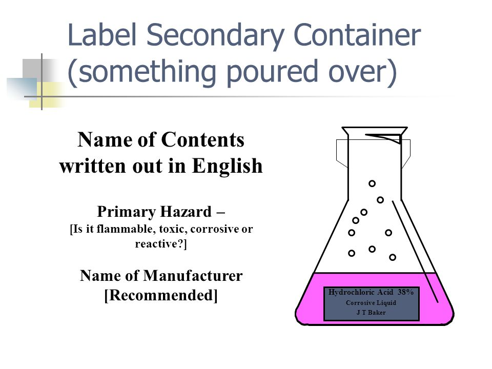 Hazardous Material Labeling Label must have the name of the substance written out in English The name of manufacturer links the material to the MSDS The primary hazard provides fast safety information The best label is the original label Secondary container must be labeled as indicated here