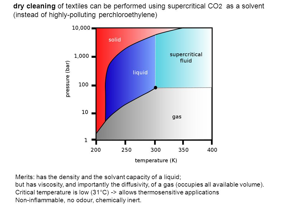 dry cleaning of textiles can be performed using supercritical CO 2 as a solvent (instead of highly-polluting perchloroethylene) Merits: has the density and the solvant capacity of a liquid; but has viscosity, and importantly the diffusivity, of a gas (occupies all available volume).