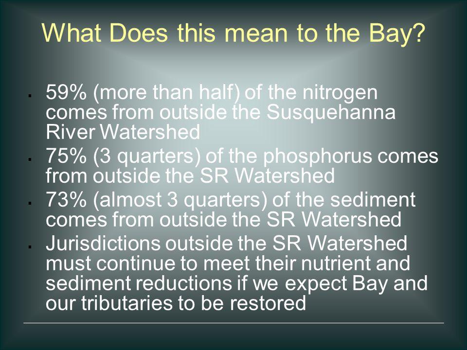 Susquehanna River Dams Relicensing  Conowingo Dam -- expires 2014  Muddy Run (Pump/Storage) – expires 2014  Holtwood Dam – amended to 2030  Safe Harbor Dam – expires 2030  York Haven Dam – expires 2014