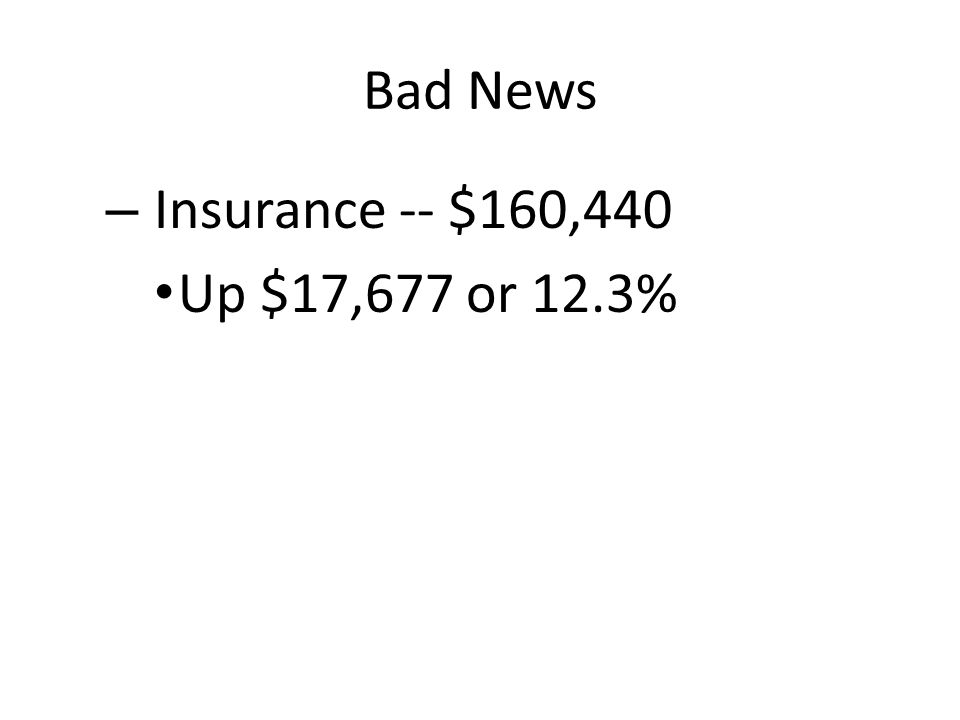 Bad News – Insurance -- $160,440 Up $17,677 or 12.3%