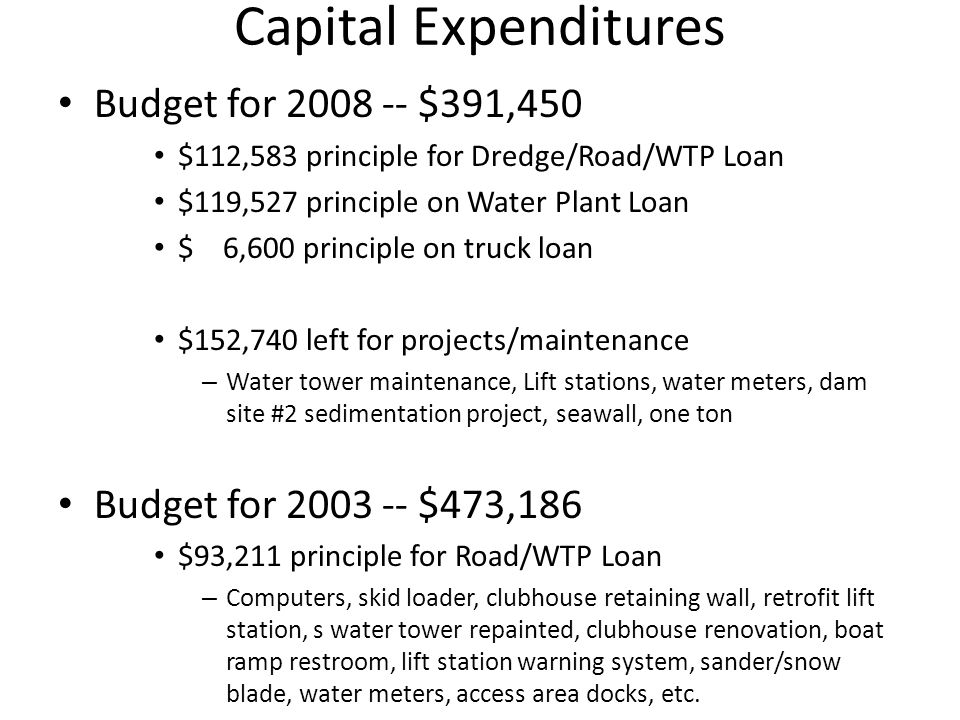 Capital Expenditures Budget for 2008 -- $391,450 $112,583 principle for Dredge/Road/WTP Loan $119,527 principle on Water Plant Loan $ 6,600 principle