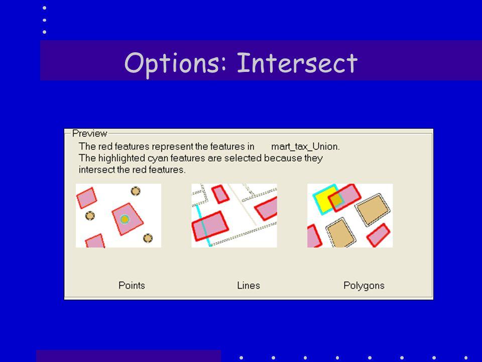 Overlay: Summary IDENTITY INTERSECT SYM-DIF UNION UPDATE