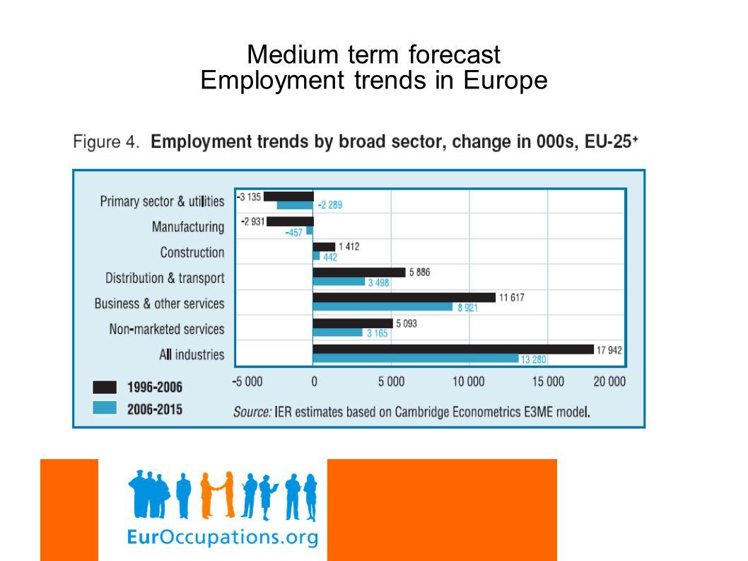 Medium term forecast Employment trends in Europe