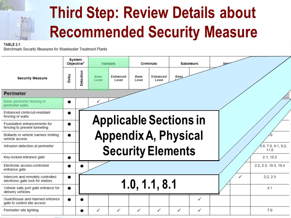 132 Third Step: Review Details about Recommended Security Measure 1.0, 1.1, 8.1 Applicable Sections in Appendix A, Physical Security Elements