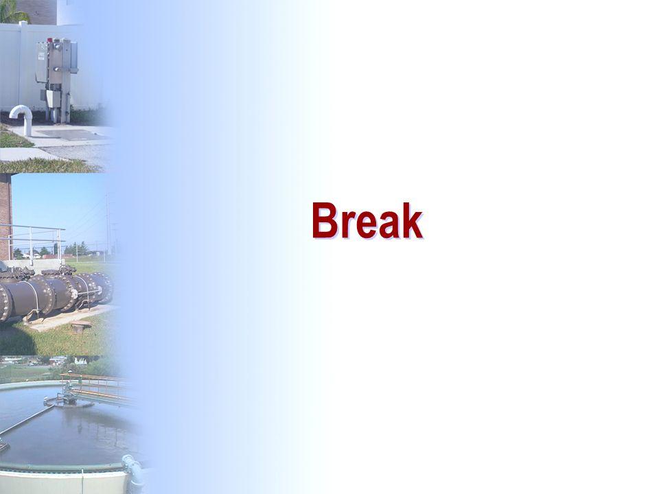 142 Break