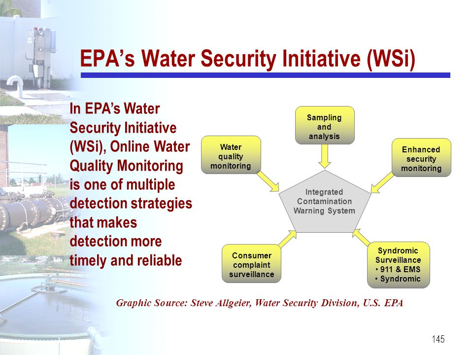 145 EPA's Water Security Initiative (WSi) Graphic Source: Steve Allgeier, Water Security Division, U.S. EPA Syndromic Surveillance 911 & EMS Syndromic