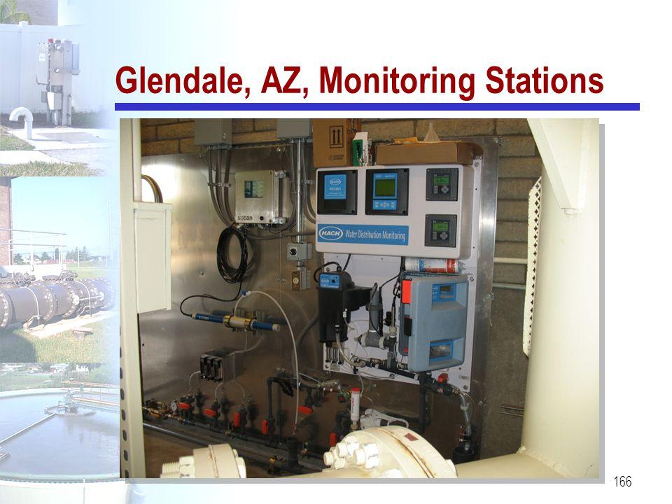 166 Glendale, AZ, Monitoring Stations
