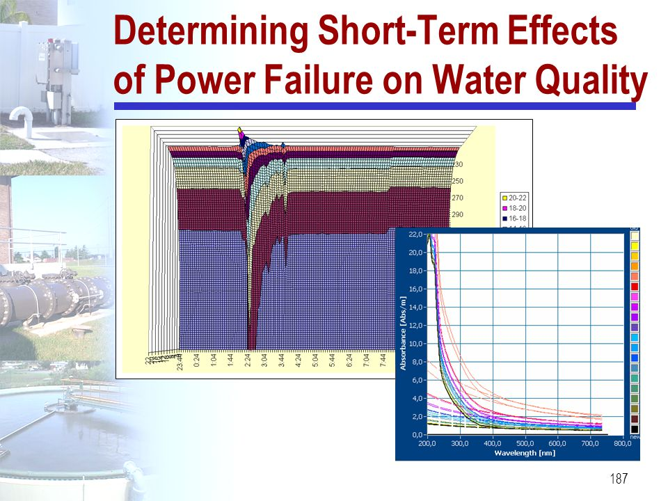 187 Determining Short-Term Effects of Power Failure on Water Quality