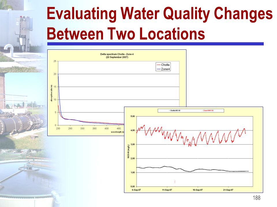 188 Evaluating Water Quality Changes Between Two Locations
