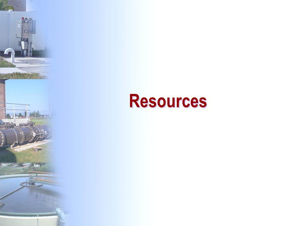 191 Resources