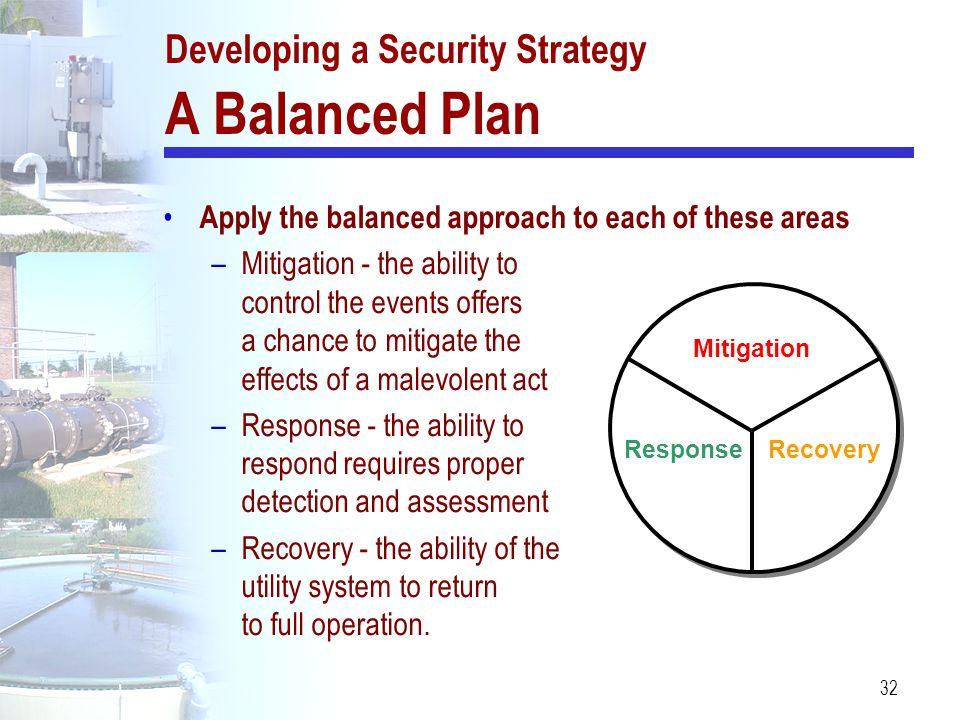 32 Developing a Security Strategy A Balanced Plan Apply the balanced approach to each of these areas –Mitigation - the ability to control the events o