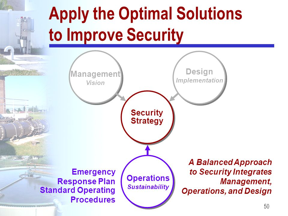 50 Apply the Optimal Solutions to Improve Security Management Vision Security Strategy Operations Sustainability Design Implementation Emergency Respo