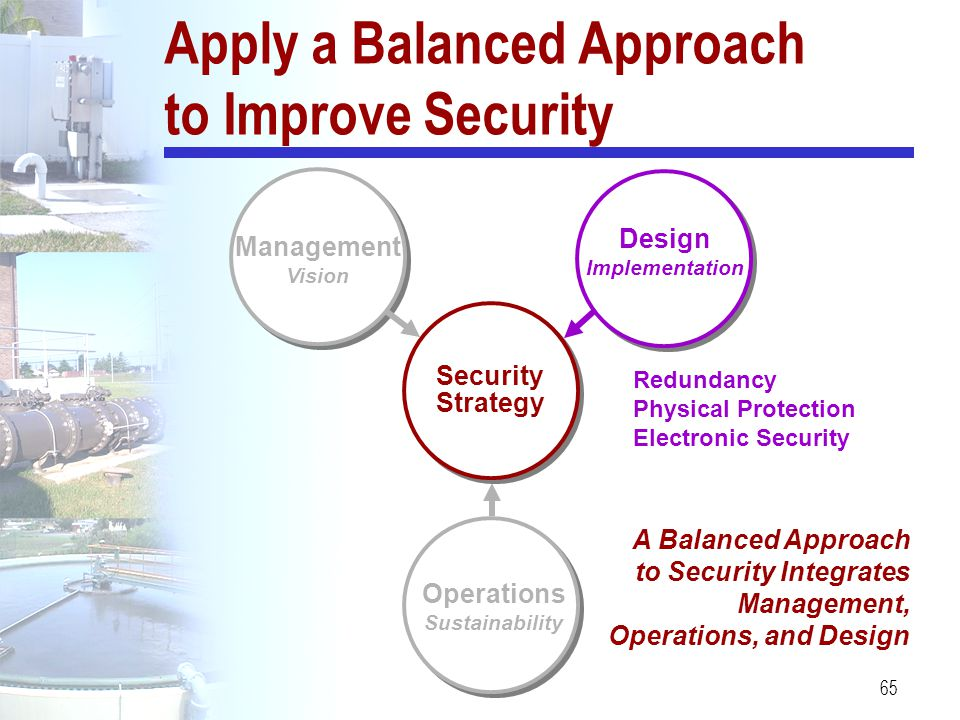 65 Apply a Balanced Approach to Improve Security Management Vision Security Strategy Operations Sustainability Design Implementation A Balanced Approa