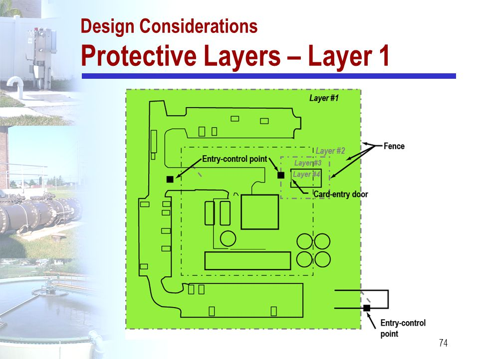 74 Design Considerations Protective Layers – Layer 1