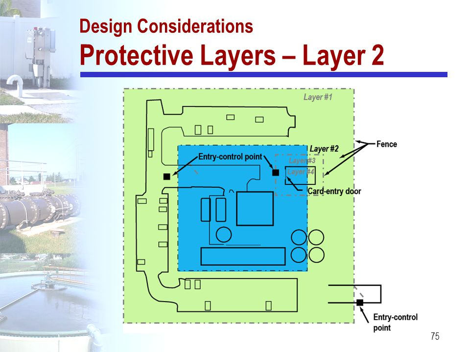 75 Design Considerations Protective Layers – Layer 2