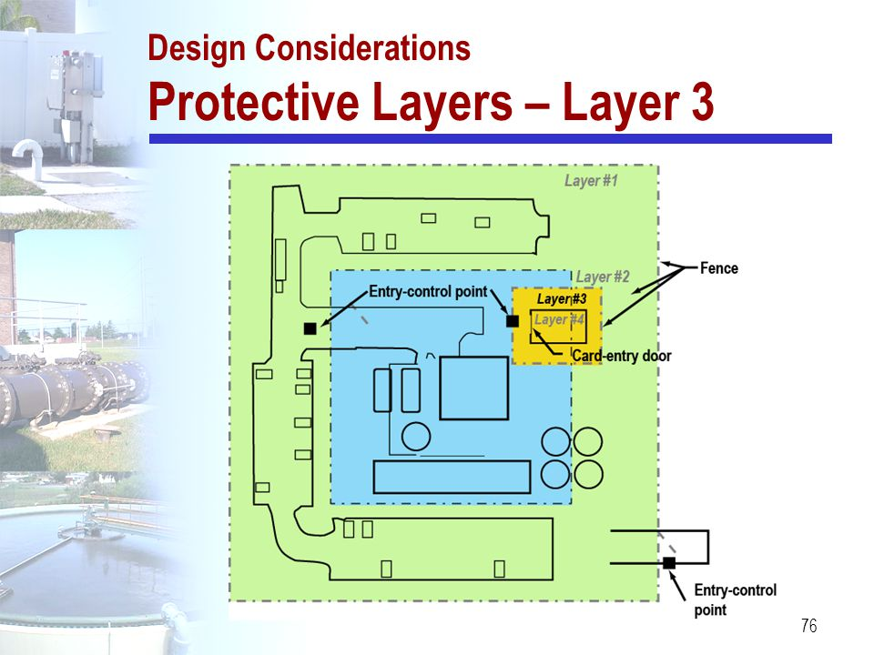 76 Design Considerations Protective Layers – Layer 3