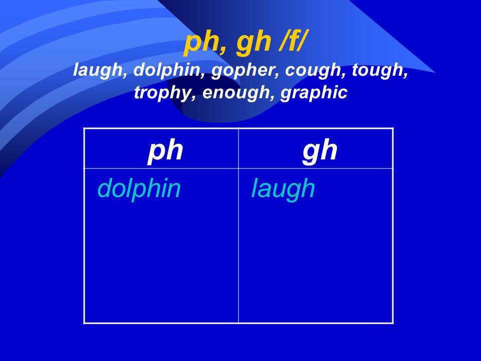 ph, gh /f/ laugh, dolphin, gopher, cough, tough, trophy, enough, graphic ph gh dolphin laugh