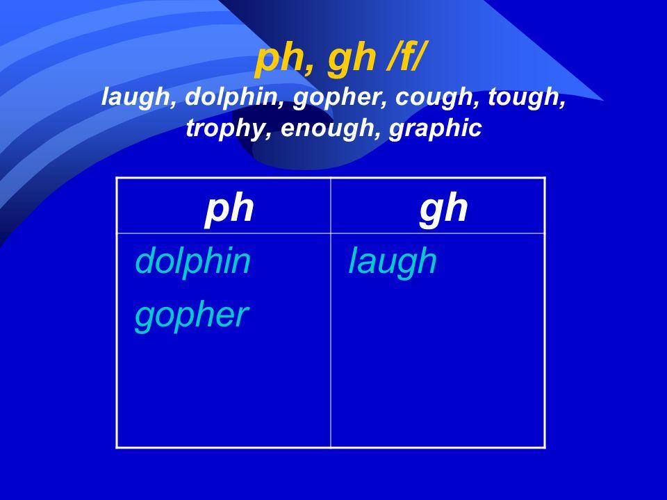 ph, gh /f/ laugh, dolphin, gopher, cough, tough, trophy, enough, graphic ph gh dolphin gopher laugh