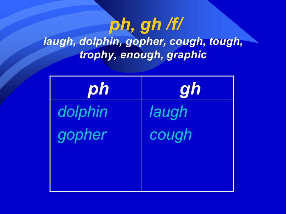 ph, gh /f/ laugh, dolphin, gopher, cough, tough, trophy, enough, graphic ph gh dolphin gopher laugh cough