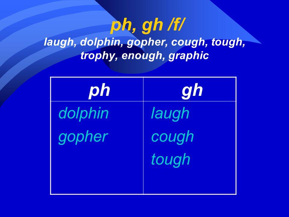 ph, gh /f/ laugh, dolphin, gopher, cough, tough, trophy, enough, graphic ph gh dolphin gopher laugh cough tough