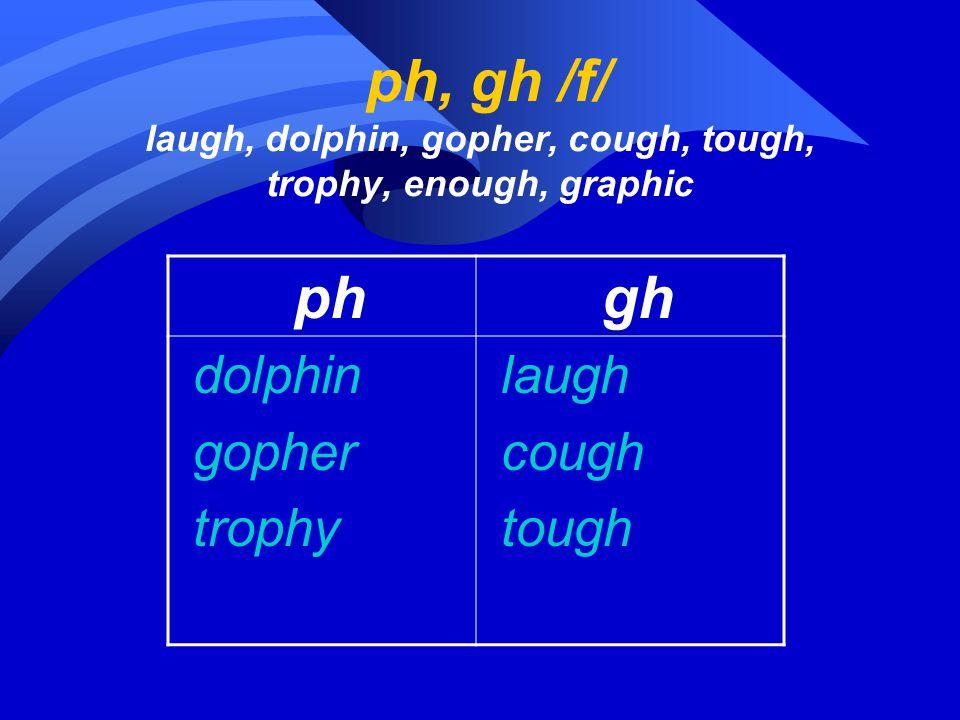 ph, gh /f/ laugh, dolphin, gopher, cough, tough, trophy, enough, graphic ph gh dolphin gopher trophy laugh cough tough