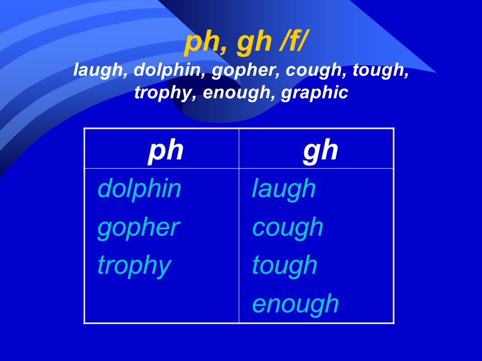 ph, gh /f/ laugh, dolphin, gopher, cough, tough, trophy, enough, graphic ph gh dolphin gopher trophy laugh cough tough enough