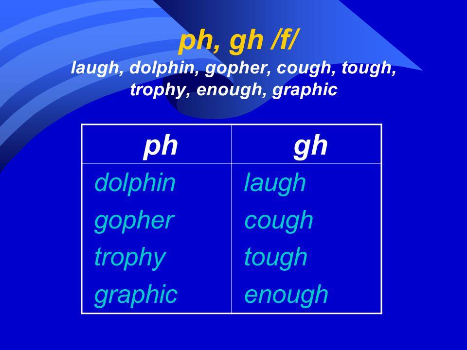 ph, gh /f/ laugh, dolphin, gopher, cough, tough, trophy, enough, graphic ph gh dolphin gopher trophy graphic laugh cough tough enough